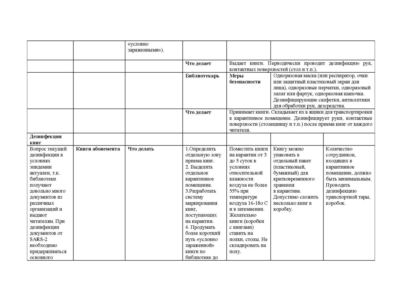 Обращение с документами (книгами) в условиях сохранения рисков распространения новой коронавирусной инфекции COVID-19 - Центральная библиотека-1