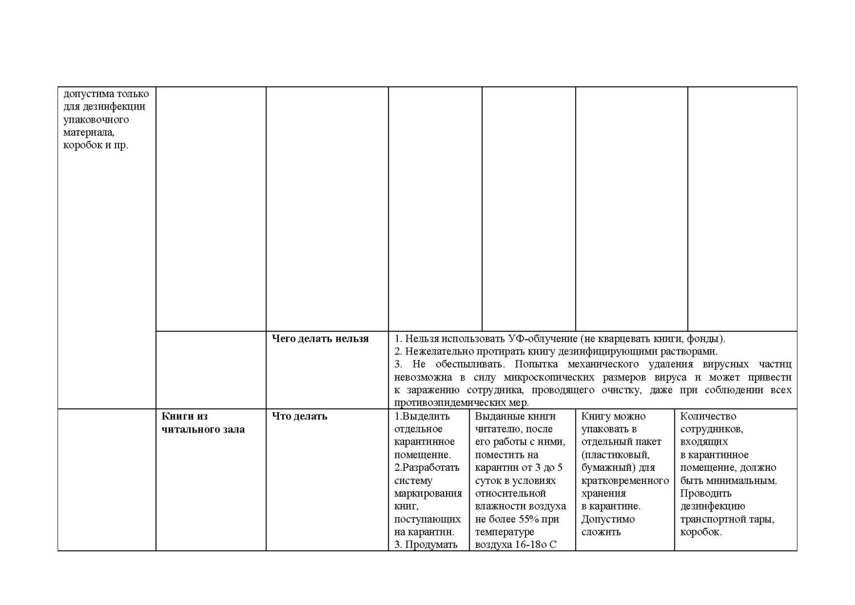 Обращение с документами (книгами) в условиях сохранения рисков распространения новой коронавирусной инфекции COVID-19 - Центральная библиотека-3