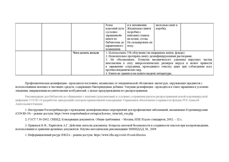 Обращение с документами (книгами) в условиях сохранения рисков распространения новой коронавирусной инфекции COVID-19 - Центральная библиотека-4